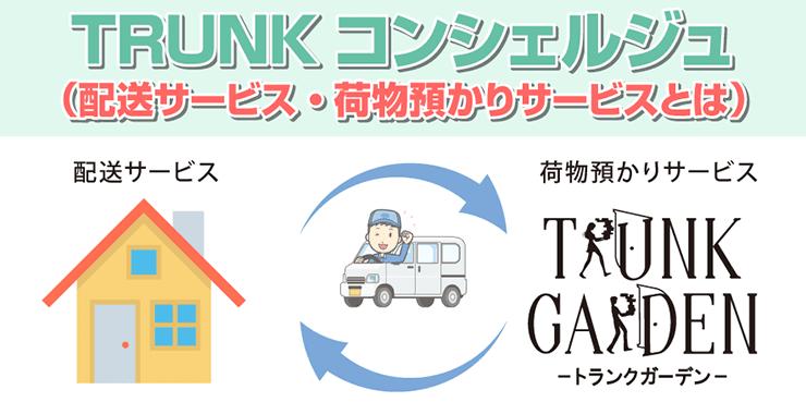 TRUNKコンシェルジュ(配送サービス・荷物預かりサービスとは)